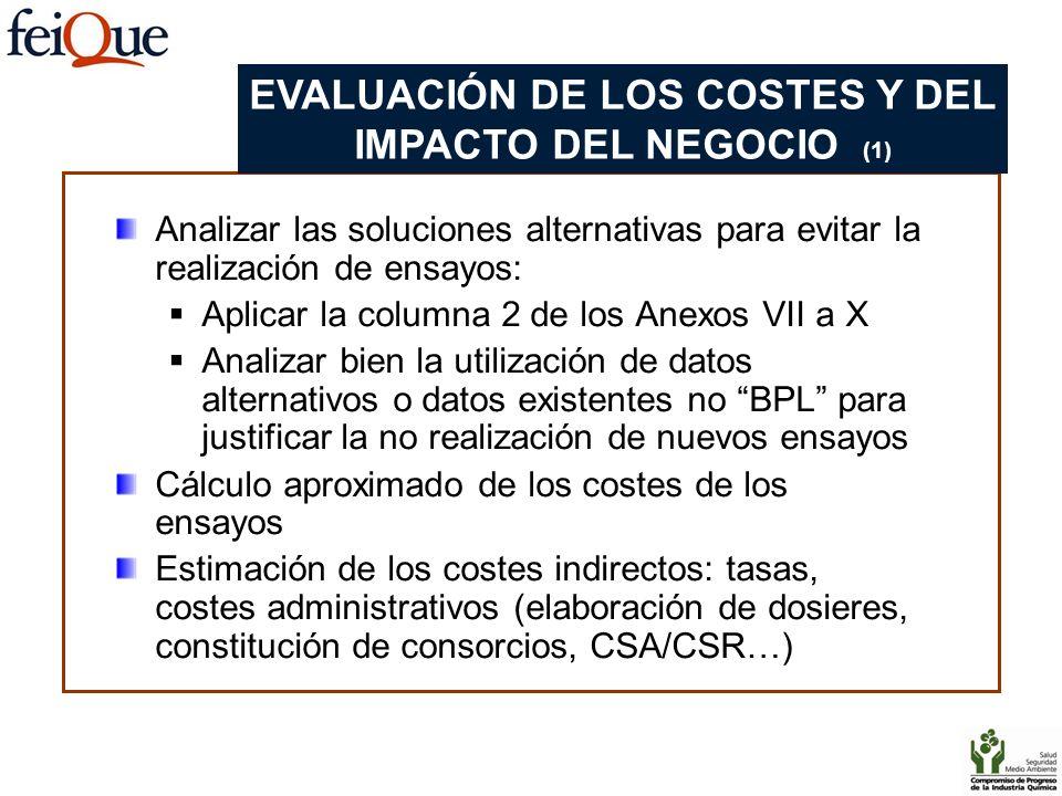 Analizar las soluciones alternativas para evitar la realización de ensayos: Aplicar la columna 2 de los Anexos VII a X Analizar bien la utilización de
