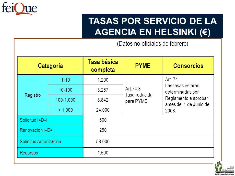 (Datos no oficiales de febrero) Categoría Tasa básica completa PYMEConsorcios Registro 1-101.200 Art.74.3 Tasa reducida para PYME Art. 74 Las tasas es