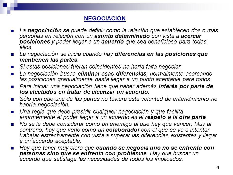 3 Indice Negociación. Que és ? Caracteristicas del negociador Tipos de negociadores Estratégias Tácticas Tópicos ( comuncación,lenguaje,asertividad, l