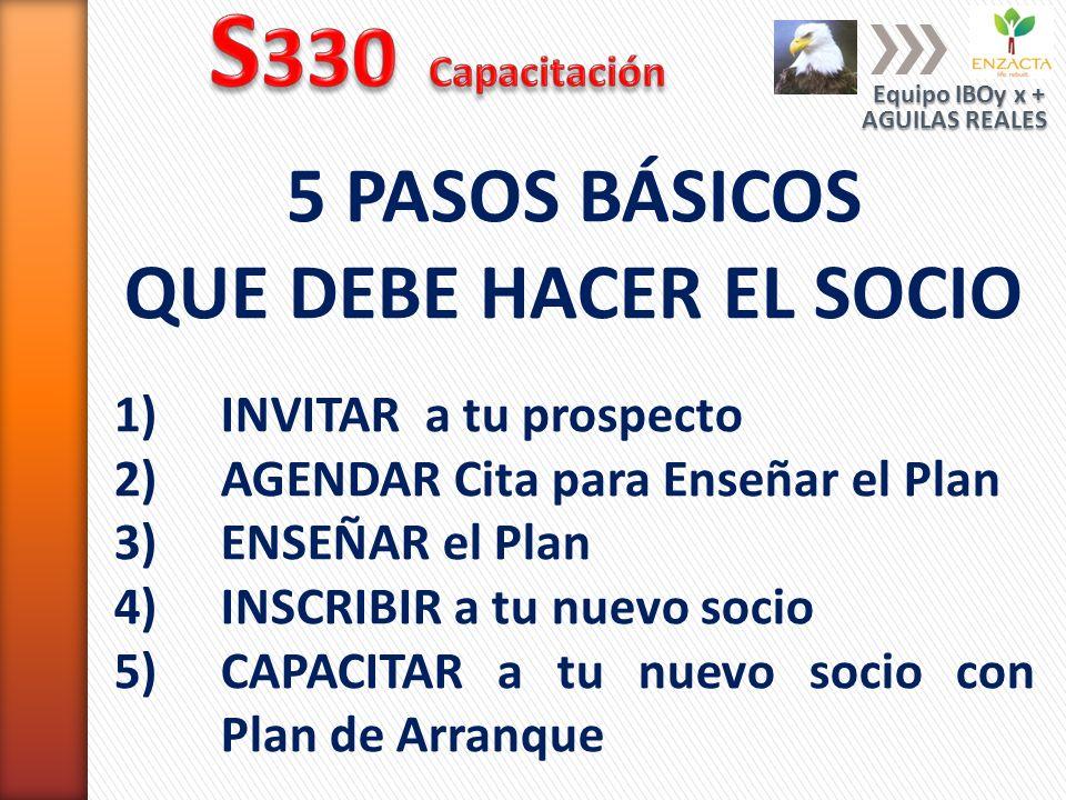 5 PASOS BÁSICOS QUE DEBE HACER EL SOCIO 1)INVITAR a tu prospecto 2)AGENDAR Cita para Enseñar el Plan 3)ENSEÑAR el Plan 4)INSCRIBIR a tu nuevo socio 5)