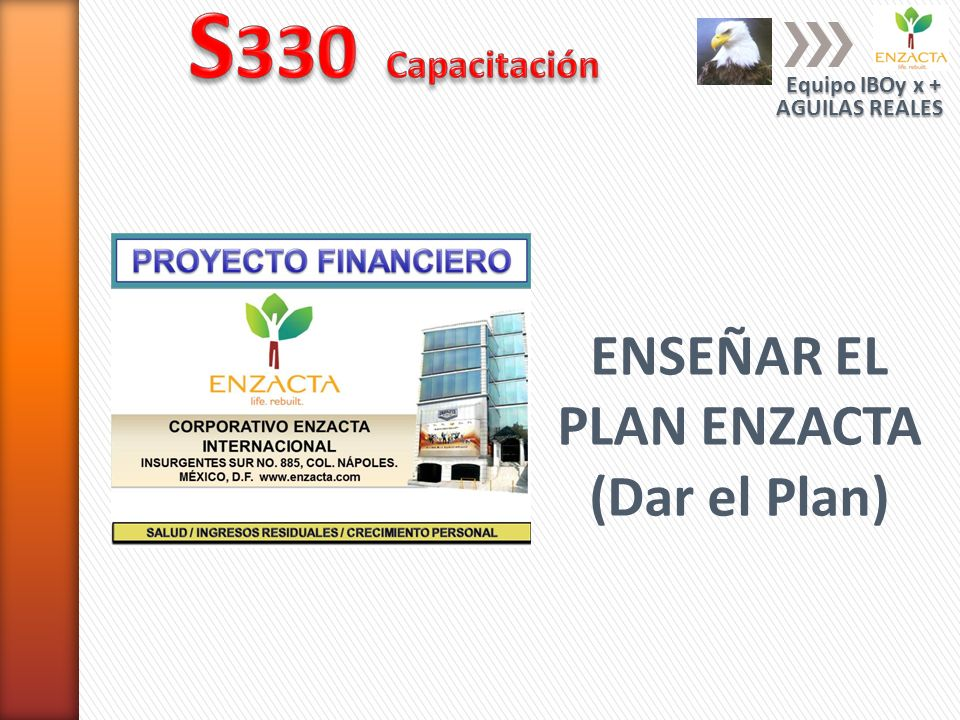 ENSEÑAR EL PLAN ENZACTA (Dar el Plan) Equipo IBOy x + AGUILAS REALES