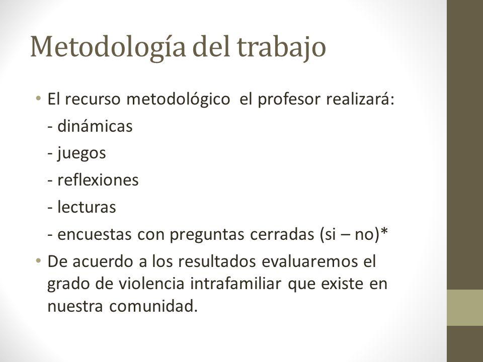 Metodología del trabajo El recurso metodológico el profesor realizará: - dinámicas - juegos - reflexiones - lecturas - encuestas con preguntas cerrada