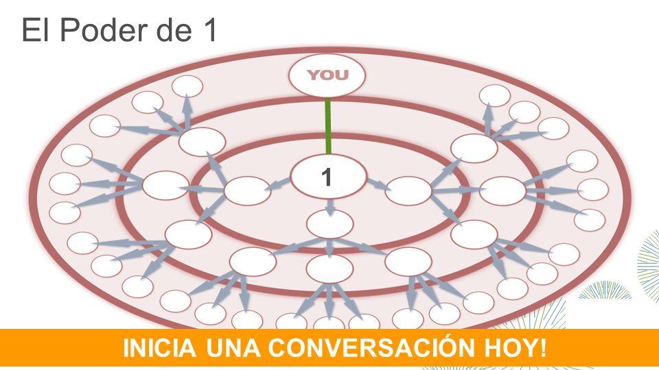 El Poder de 1 1 INICIA UNA CONVERSACIÓN HOY!