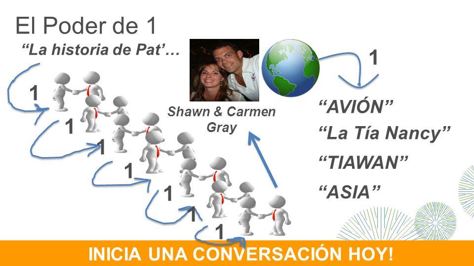 La historia de Pat… Shawn & Carmen Gray AVIÓN La Tía Nancy TIAWAN ASIA 1 1 1 1 1 1 1 1 El Poder de 1