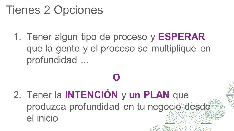 Tienes 2 Opciones 1.Tener algun tipo de proceso y ESPERAR que la gente y el proceso se multiplique en profundidad...