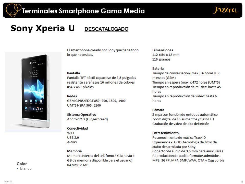 13 JAZZTEL Sony Xperia U Color Blanco Terminales Smartphone Gama Media DESCATALOGADO