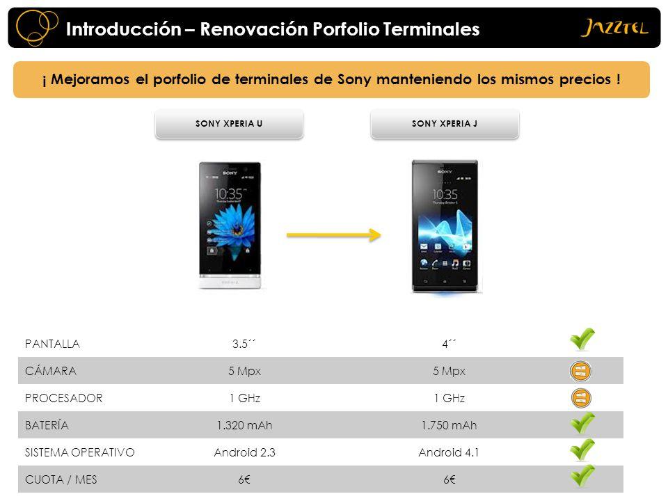 Introducción – Renovación Porfolio Terminales ¡ Mejoramos el porfolio de terminales de Sony manteniendo los mismos precios ! PANTALLA3.5´´4´´ CÁMARA5