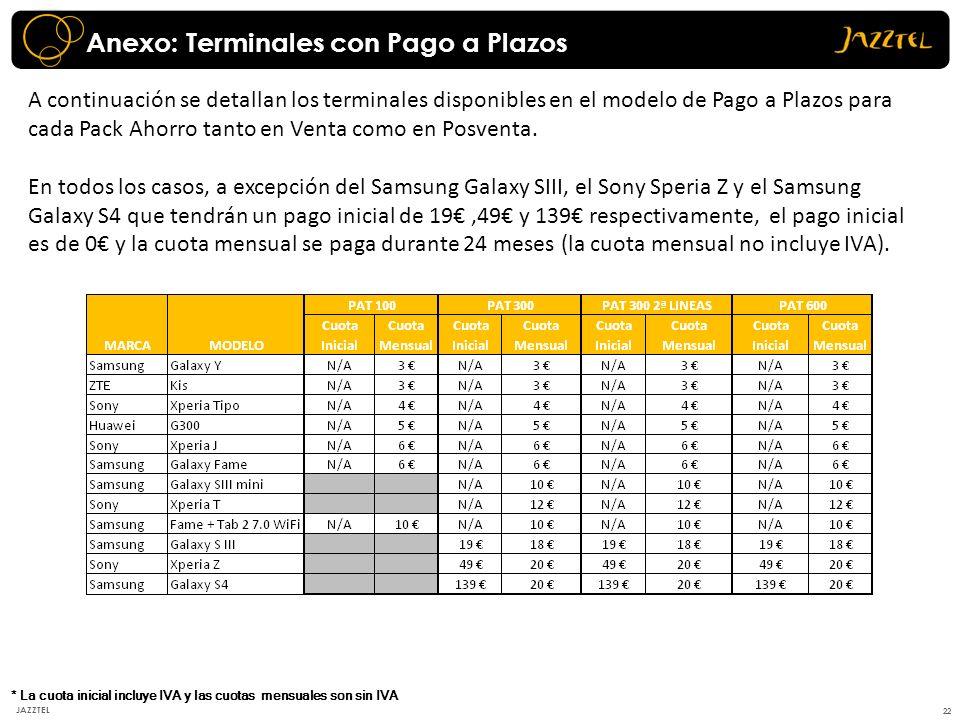 Anexo: Terminales con Pago a Plazos 22 JAZZTEL A continuación se detallan los terminales disponibles en el modelo de Pago a Plazos para cada Pack Ahor