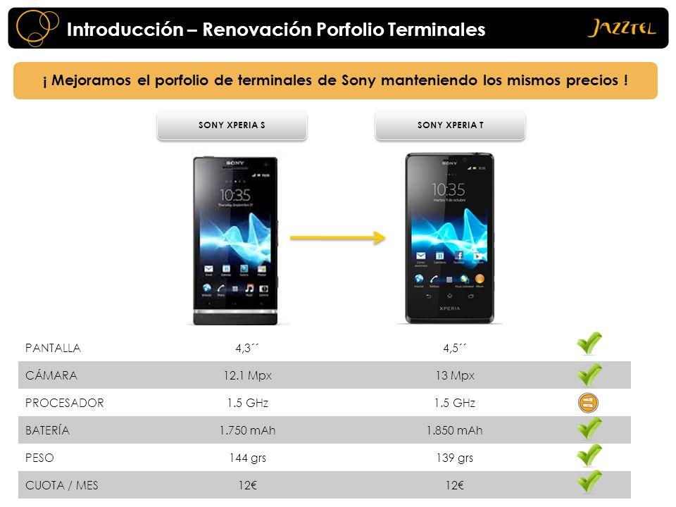 Comparativa Smartphones Samsung Galaxy Y ZTE KIS Sony Xperia Tipo Samsung Galaxy Fame Sony Xperia J Samsung Galaxy SIII mini Sony Xperia T Samsung Galaxy SIII Sony Xperia Z Samsung Galaxy S4 Imagen S.O.Android 2.3 Android 4.0Android 4.1 Android 4,0,4Android 4.2.2 Pantalla pulgadas 3.03.53.23.5444.554.855 Resolució n (px) 320x240320x480320×480 854×480320x4801.280x720 1.920x1.080 Procesado r 832 MHz800 MHz 1GHz 1.5GHz1.4GHz1.5 GHz2 GHz Almacena miento 160 MB255 MB2.9GB4 GB 8GB16 GB Cámara2 Mpx3.2Mpx 5 Mpx.5 Mpx 13 Mpx8 Mpx13.1 Mpx13 Mpx Batería1.200 mAh.