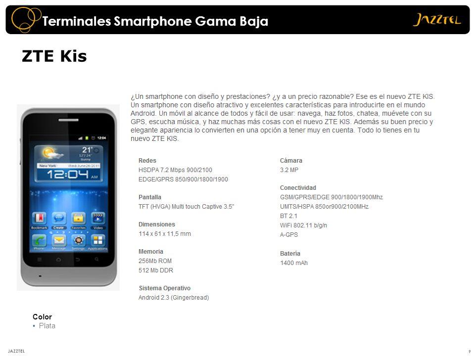 Sony Xperia Z Lo mejor de Sony en un Smartphone.