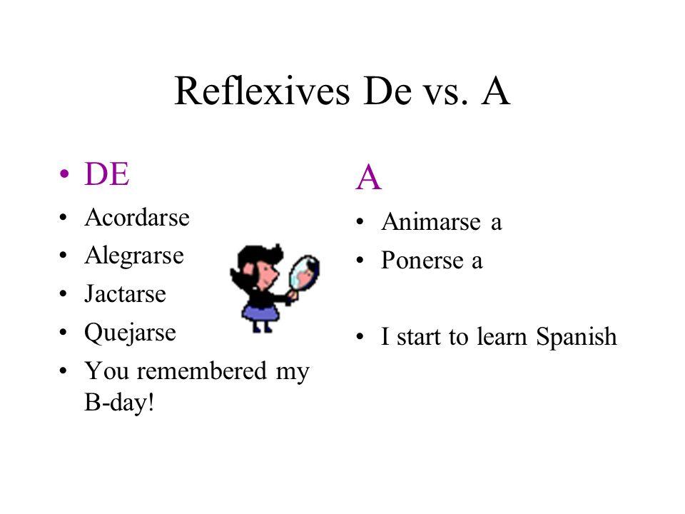 A+Infinitivo: Someone to do Something Ayudar a _______(Someone) a________ Enseñar a_______ (Someone) a________ Invitar a _______ (Someone) a________ A