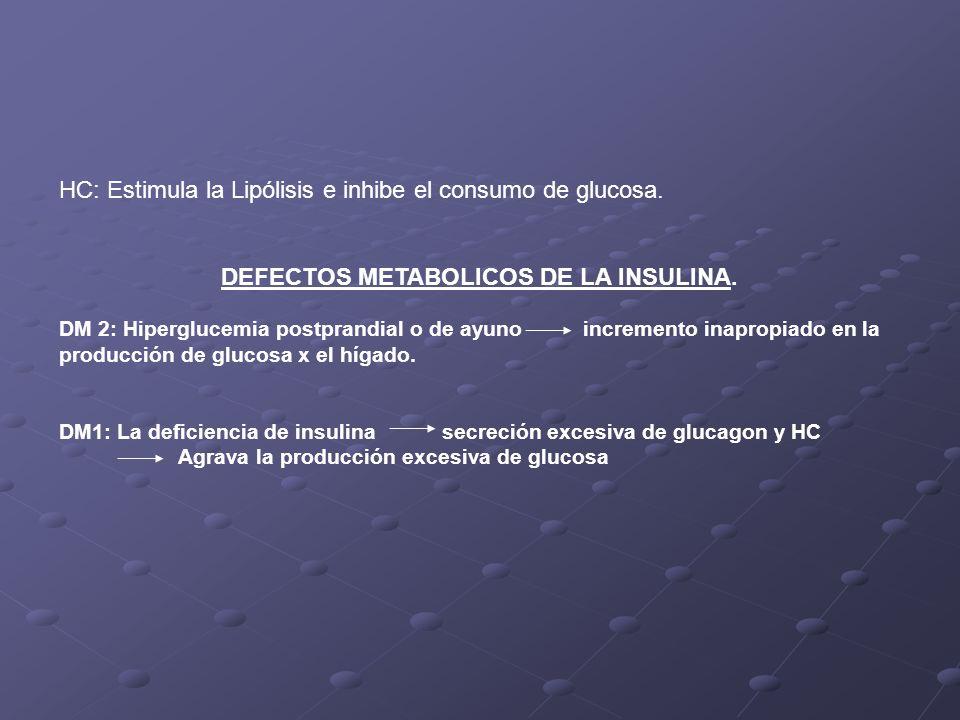 HC: Estimula la Lipólisis e inhibe el consumo de glucosa. DEFECTOS METABOLICOS DE LA INSULINA. DM 2: Hiperglucemia postprandial o de ayuno incremento