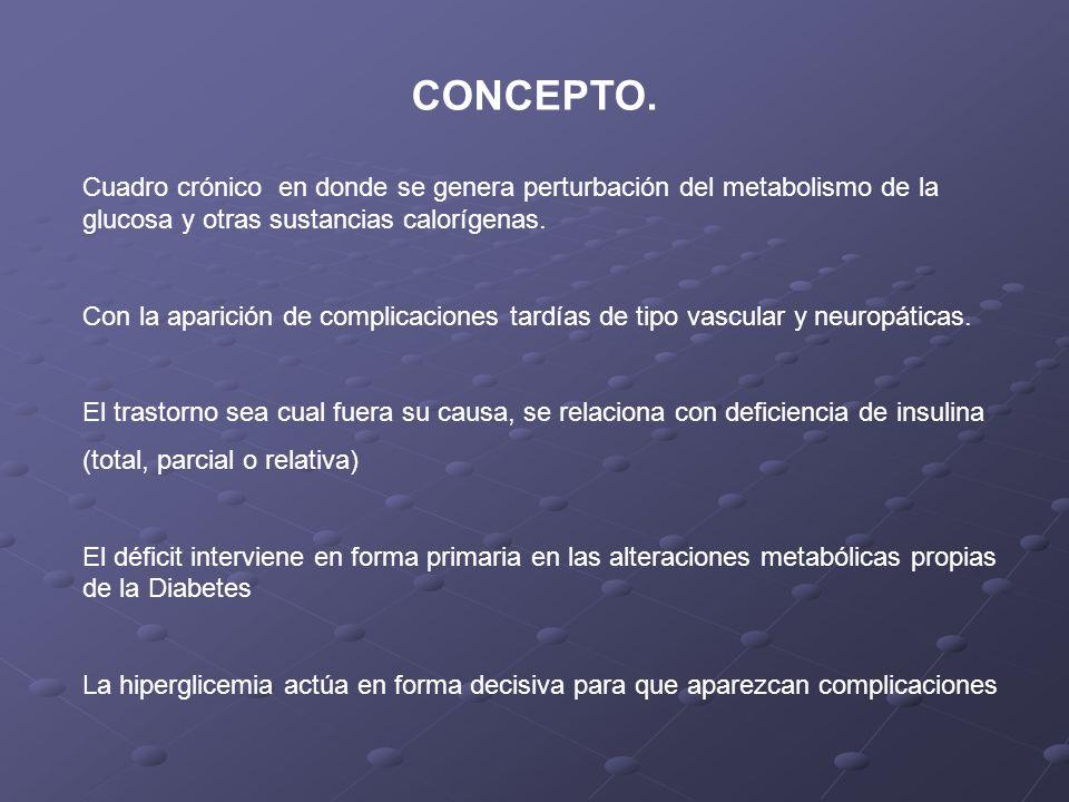CONCEPTO. Cuadro crónico en donde se genera perturbación del metabolismo de la glucosa y otras sustancias calorígenas. Con la aparición de complicacio