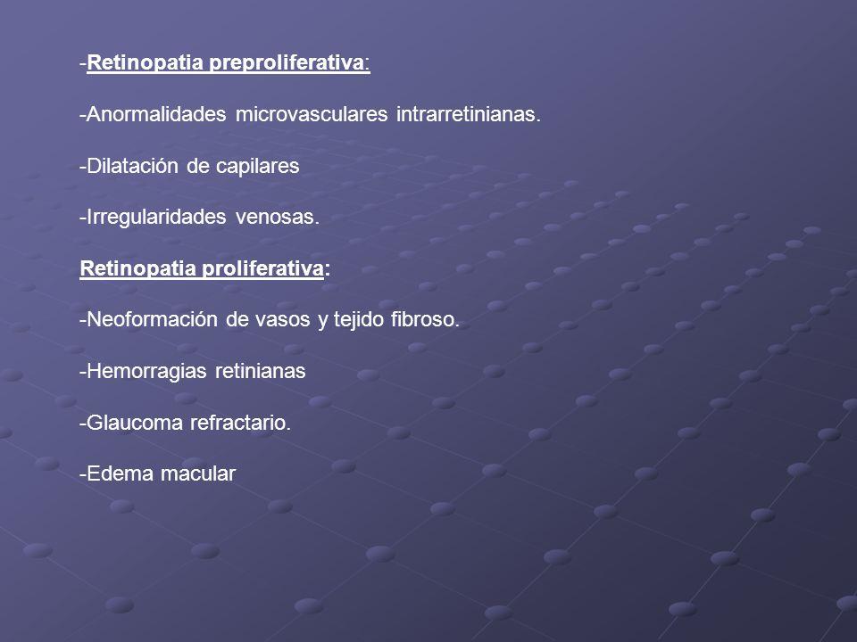 -Retinopatia preproliferativa: -Anormalidades microvasculares intrarretinianas. -Dilatación de capilares -Irregularidades venosas. Retinopatia prolife