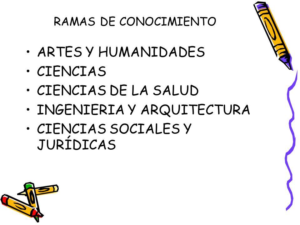 RAMAS DE CONOCIMIENTO ARTES Y HUMANIDADES CIENCIAS CIENCIAS DE LA SALUD INGENIERIA Y ARQUITECTURA CIENCIAS SOCIALES Y JURÍDICAS