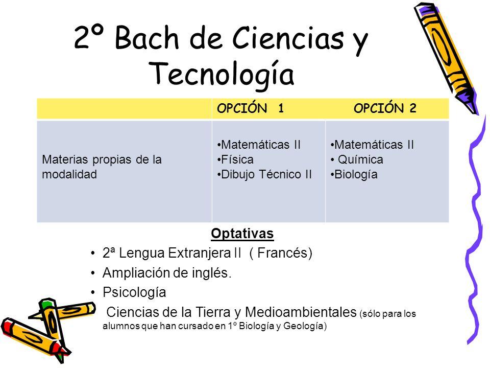 2º Bach de Ciencias y Tecnología OPCIÓN 1 OPCIÓN 2 Materias propias de la modalidad Matemáticas II Física Dibujo Técnico II Matemáticas II Química Biología Optativas 2ª Lengua Extranjera II ( Francés) Ampliación de inglés.