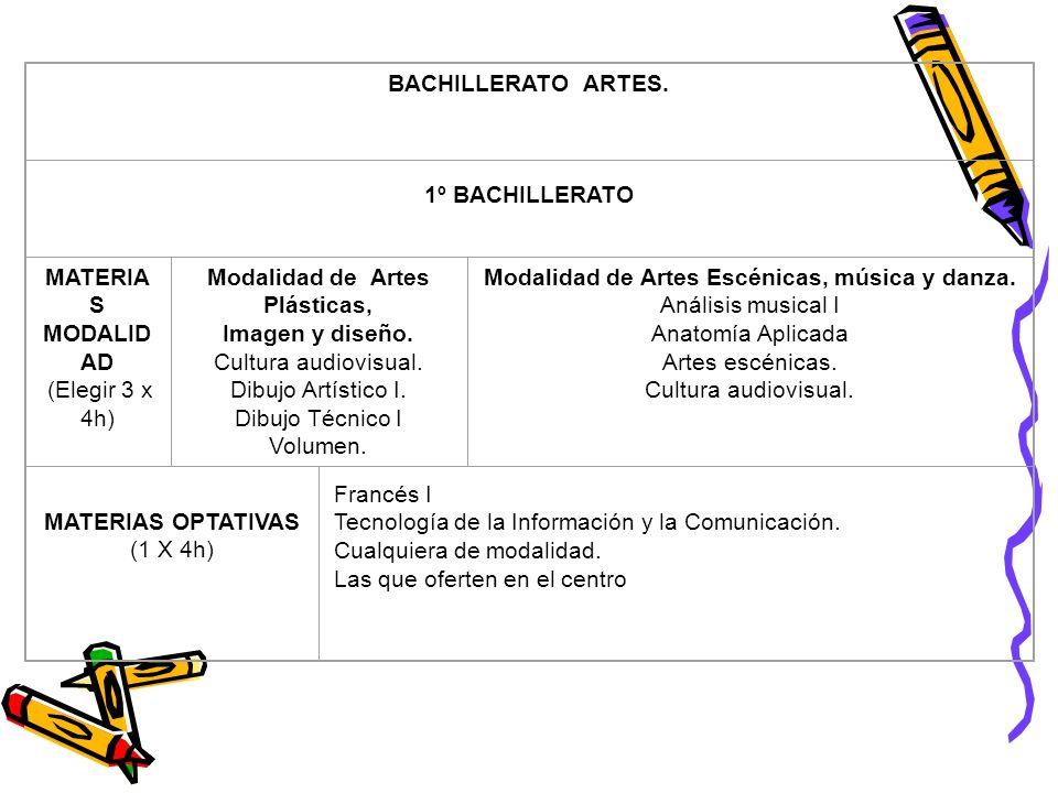 BACHILLERATO ARTES.