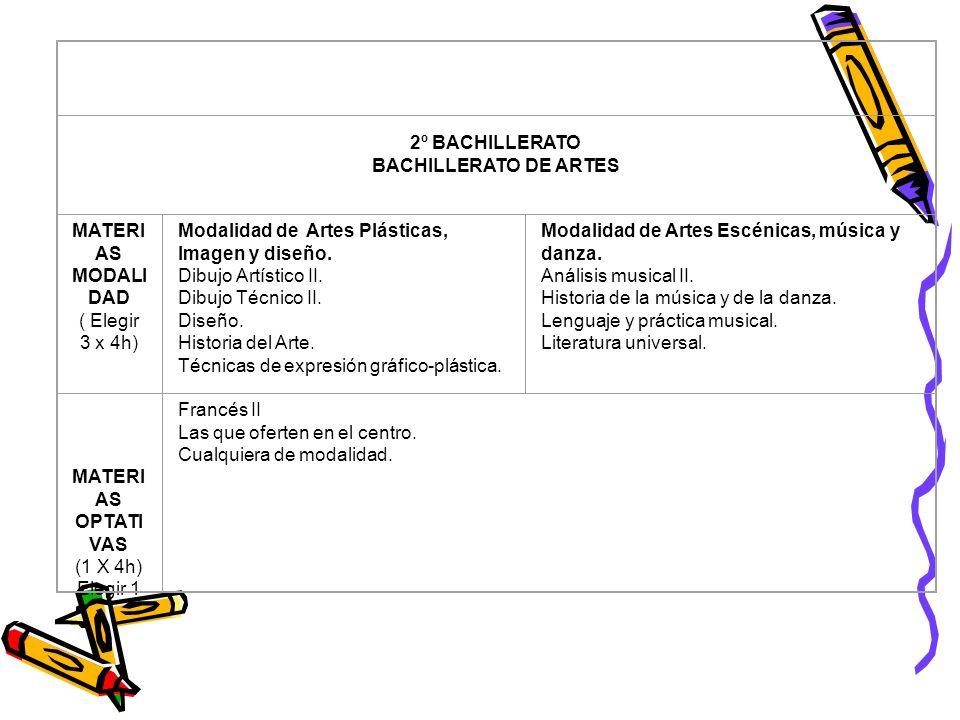 2º BACHILLERATO BACHILLERATO DE ARTES MATERI AS MODALI DAD ( Elegir 3 x 4h) Modalidad de Artes Plásticas, Imagen y diseño.