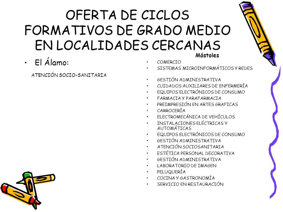 OFERTA DE CICLOS FORMATIVOS DE GRADO MEDIO EN LOCALIDADES CERCANAS El Álamo: ATENCIÓN SOCIO-SANITARIA Móstoles COMERCIO SISTEMAS MICROINFORMÁTICOS Y REDES GESTIÓN ADMINISTRATIVA CUIDADOS AUXILIARES DE ENFERMERÍA EQUIPOS ELECTRÓNICOS DE CONSUMO FARMACIA Y PARAFARMACIA PREIMPRESIÓN EN ARTES GRAFICAS CARROCERÍA ELECTROMECÁNICA DE VEHÍCULOS INSTALACIONES ELÉCTRICAS Y AUTOMÁTICAS EQUIPOS ELECTRÓNICOS DE CONSUMO GESTIÓN ADMINISTRATIVA ATENCIÓN SOCIOSANITARIA ESTÉTICA PERSONAL DECORATIVA GESTIÓN ADMINISTRATIVA LABORATORIO DE IMAGEN PELUQUERÍA COCINA Y GASTRONOMÍA SERVICIO EN RESTAURACIÓN
