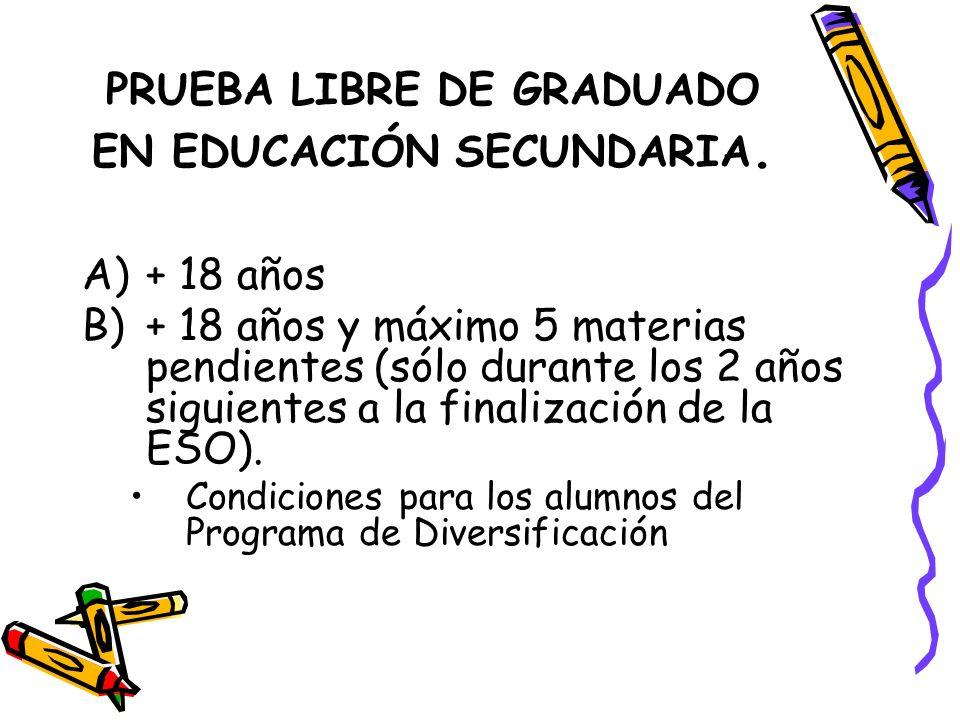 PRUEBA LIBRE DE GRADUADO EN EDUCACIÓN SECUNDARIA.