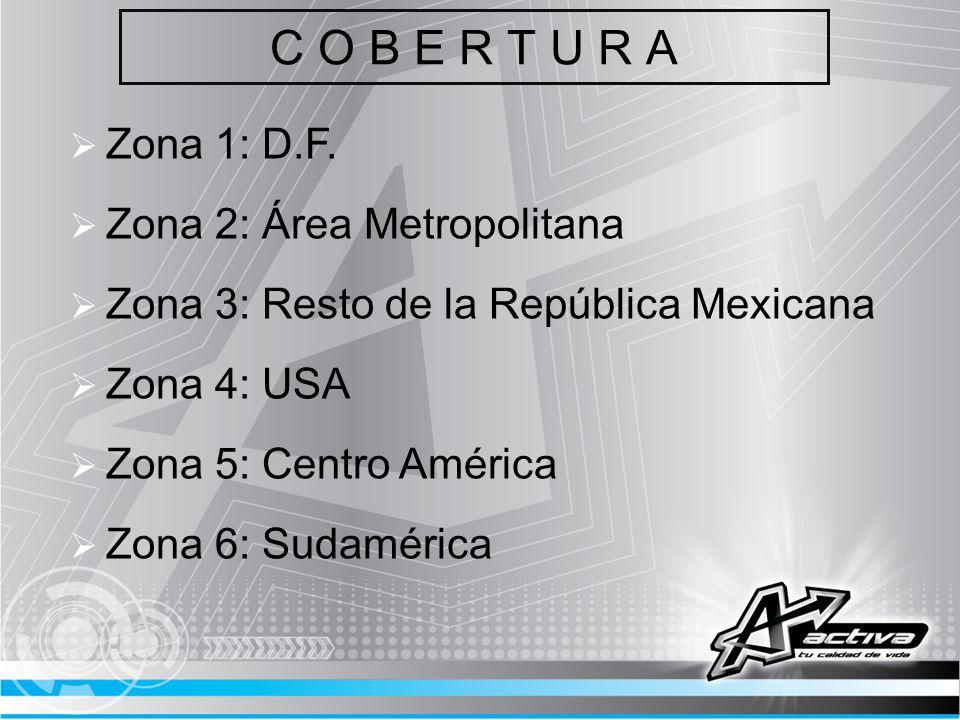 C O B E R T U R A Zona 1: D.F. Zona 2: Área Metropolitana Zona 3: Resto de la República Mexicana Zona 4: USA Zona 5: Centro América Zona 6: Sudamérica