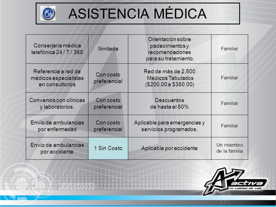 ASISTENCIA MÉDICA Conserjería médica telefónica 24 / 7 / 365 Ilimitada Orientación sobre padecimientos y recomendaciones para su tratamiento. Familiar