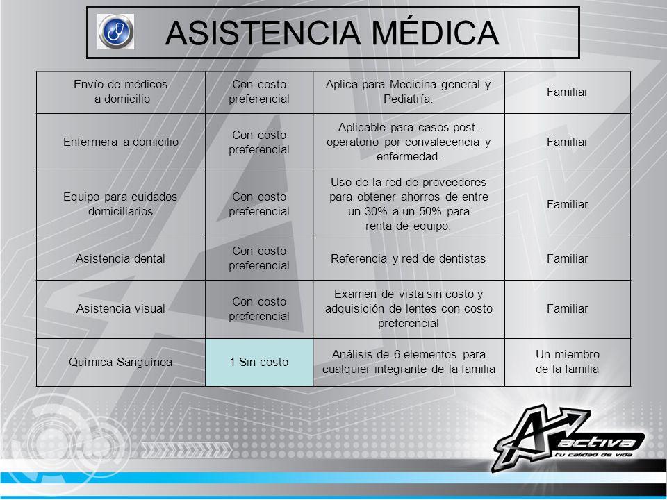 ASISTENCIA MÉDICA Envío de médicos a domicilio Con costo preferencial Aplica para Medicina general y Pediatría. Familiar Enfermera a domicilio Con cos