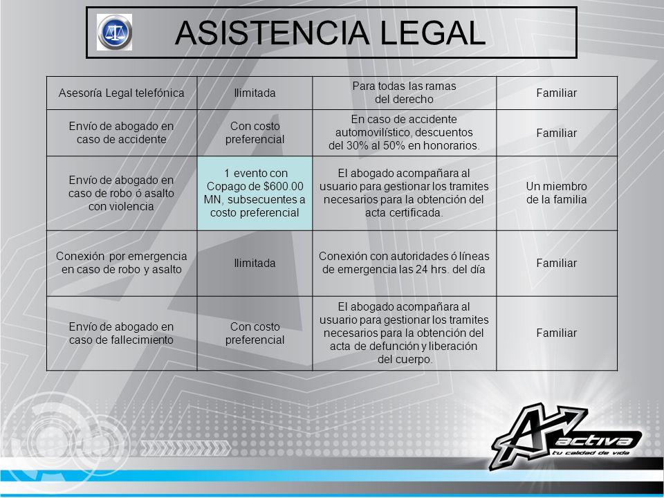 ASISTENCIA LEGAL Asesoría Legal telefónicaIlimitada Para todas las ramas del derecho Familiar Envío de abogado en caso de accidente Con costo preferen