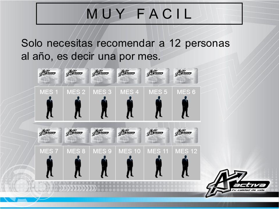 M U Y F A C I L Solo necesitas recomendar a 12 personas al año, es decir una por mes. MES 1MES 2MES 3MES 4MES 5MES 6 MES 7MES 8MES 9MES 10MES 11MES 12