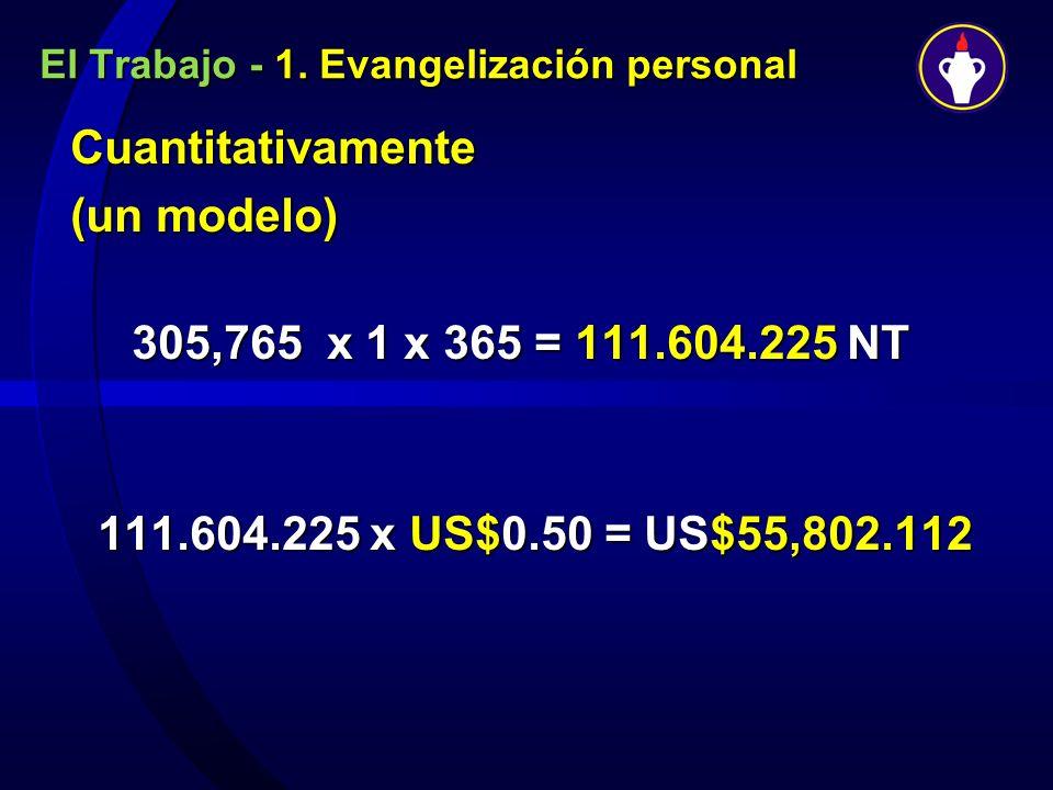 El Trabajo - 1. Evangelización personal Cuantitativamente (un modelo) 305,765 x 1 x 365 = 111.604.225 NT 111.604.225 x US$0.50 = US$55,802.112