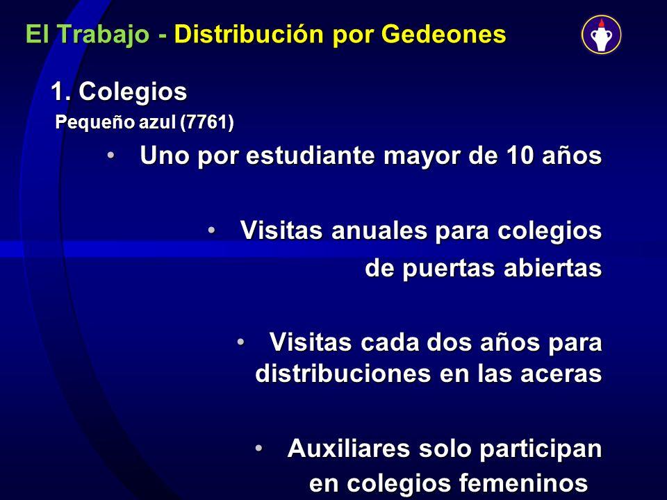 El Trabajo - Distribución por Gedeones 1. Colegios Pequeño azul (7761) Pequeño azul (7761) Uno por estudiante mayor de 10 añosUno por estudiante mayor