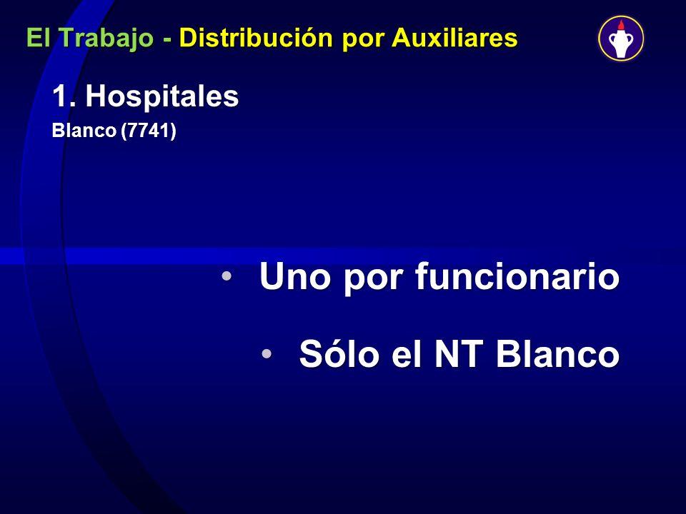 El Trabajo - Distribución por Auxiliares 1. Hospitales Blanco (7741) Uno por funcionarioUno por funcionario Sólo el NT BlancoSólo el NT Blanco