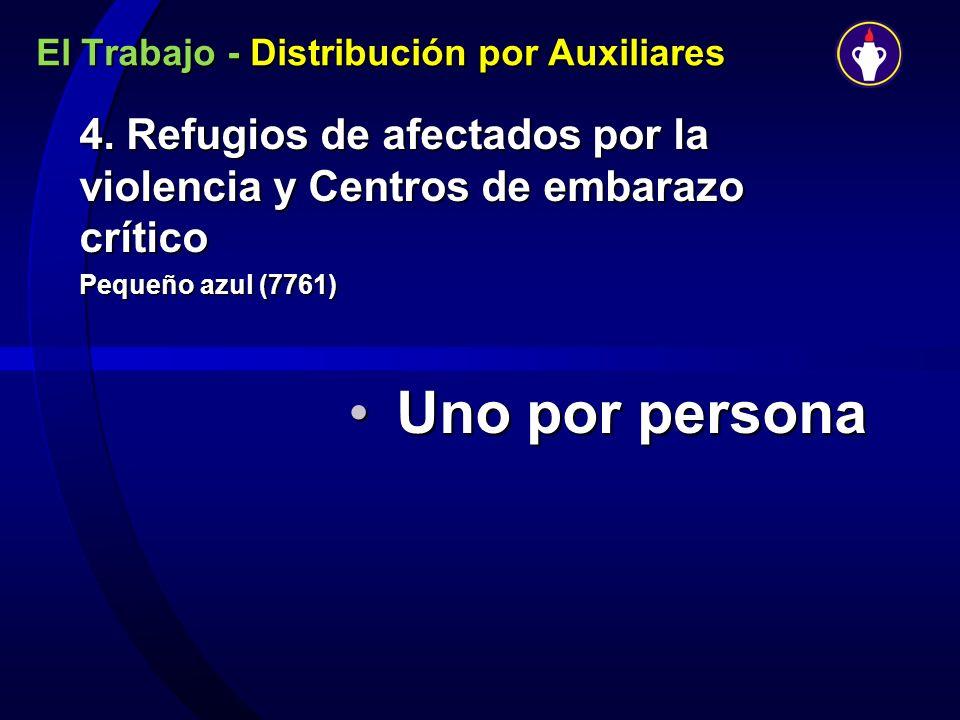 El Trabajo - Distribución por Auxiliares 4. Refugios de afectados por la violencia y Centros de embarazo crítico Pequeño azul (7761) Uno por personaUn
