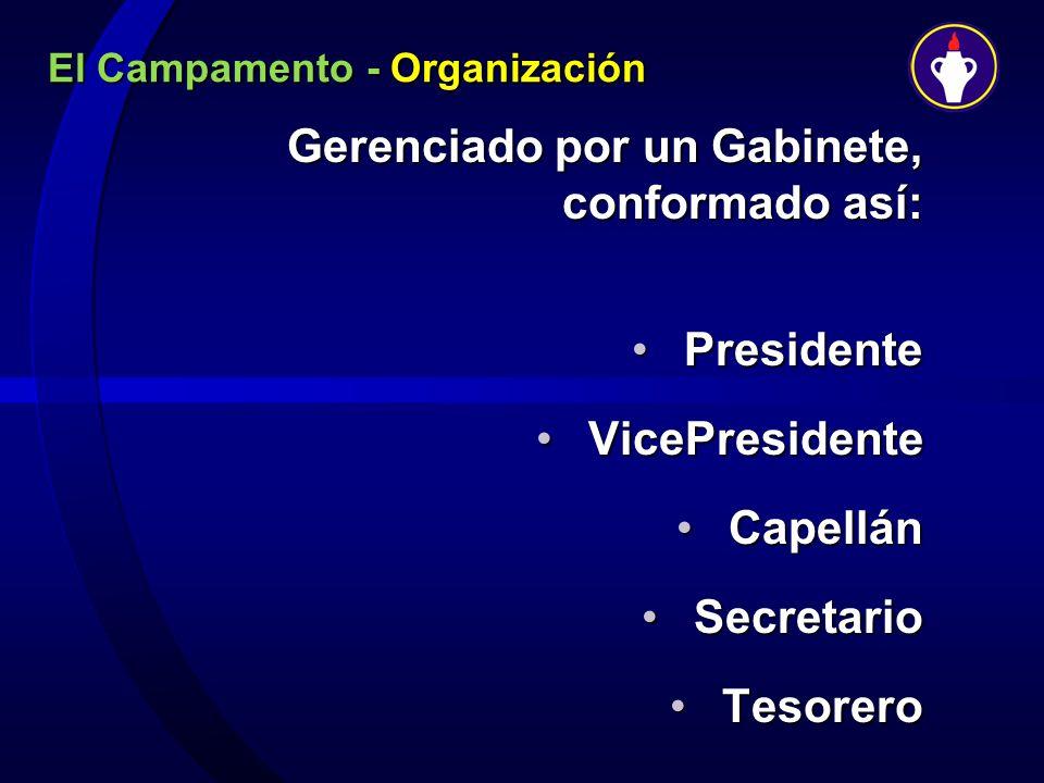 El Campamento - Organización Gerenciado por un Gabinete, conformado así: PresidentePresidente VicePresidenteVicePresidente CapellánCapellán Secretario