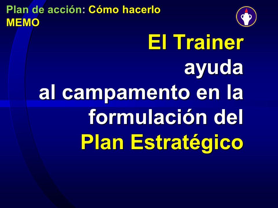 Plan de acción: Cómo hacerlo MEMO Plan de acción: Cómo hacerlo MEMO El Trainer ayuda al campamento en la formulación del Plan Estratégico