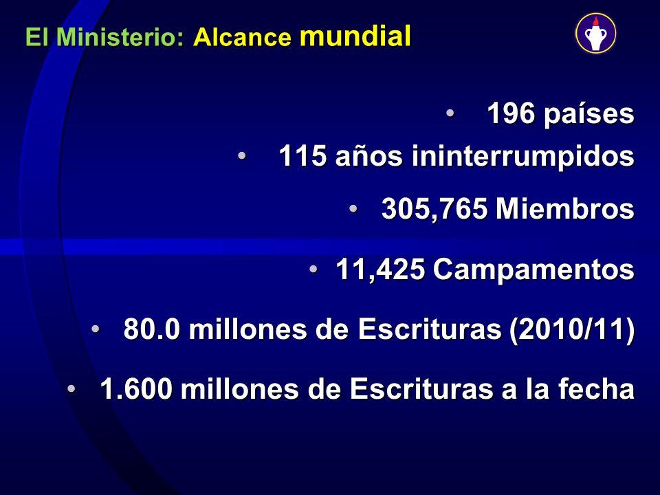 El Ministerio: Alcance mundial 196 países196 países 115 años ininterrumpidos115 años ininterrumpidos 305,765 Miembros305,765 Miembros 11,425 Campament