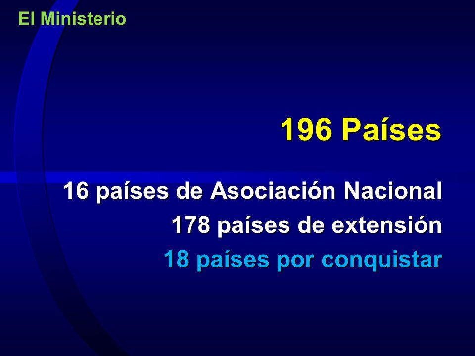 196 Países 16 países de Asociación Nacional 178 países de extensión 18 países por conquistar