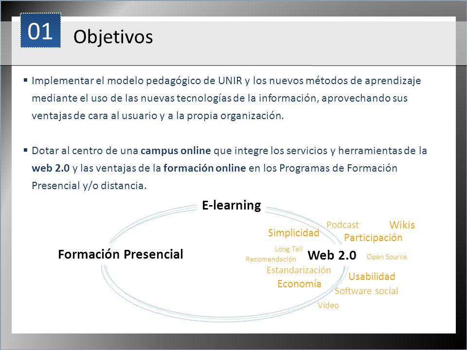 1 Implementar el modelo pedagógico de UNIR y los nuevos métodos de aprendizaje mediante el uso de las nuevas tecnologías de la información, aprovechan