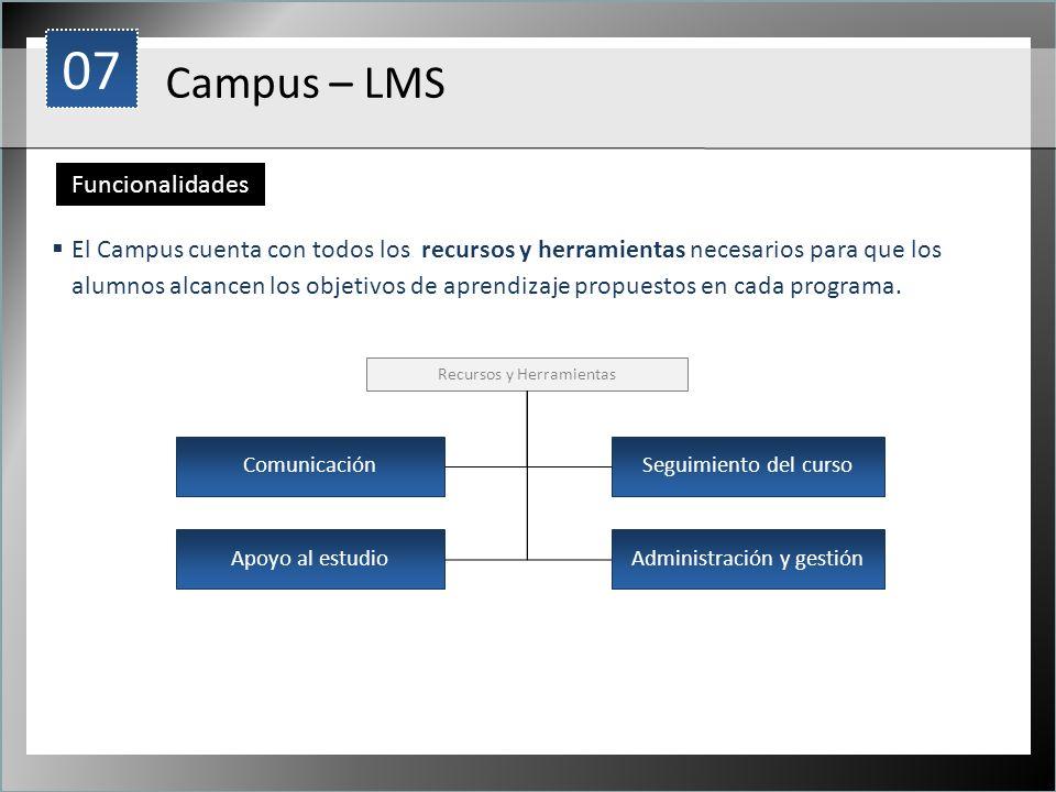 1 El Campus cuenta con todos los recursos y herramientas necesarios para que los alumnos alcancen los objetivos de aprendizaje propuestos en cada prog