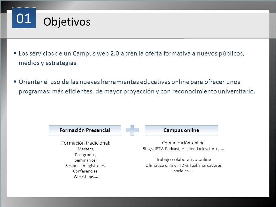 1 Los servicios de un Campus web 2.0 abren la oferta formativa a nuevos públicos, medios y estrategias. Orientar el uso de las nuevas herramientas edu