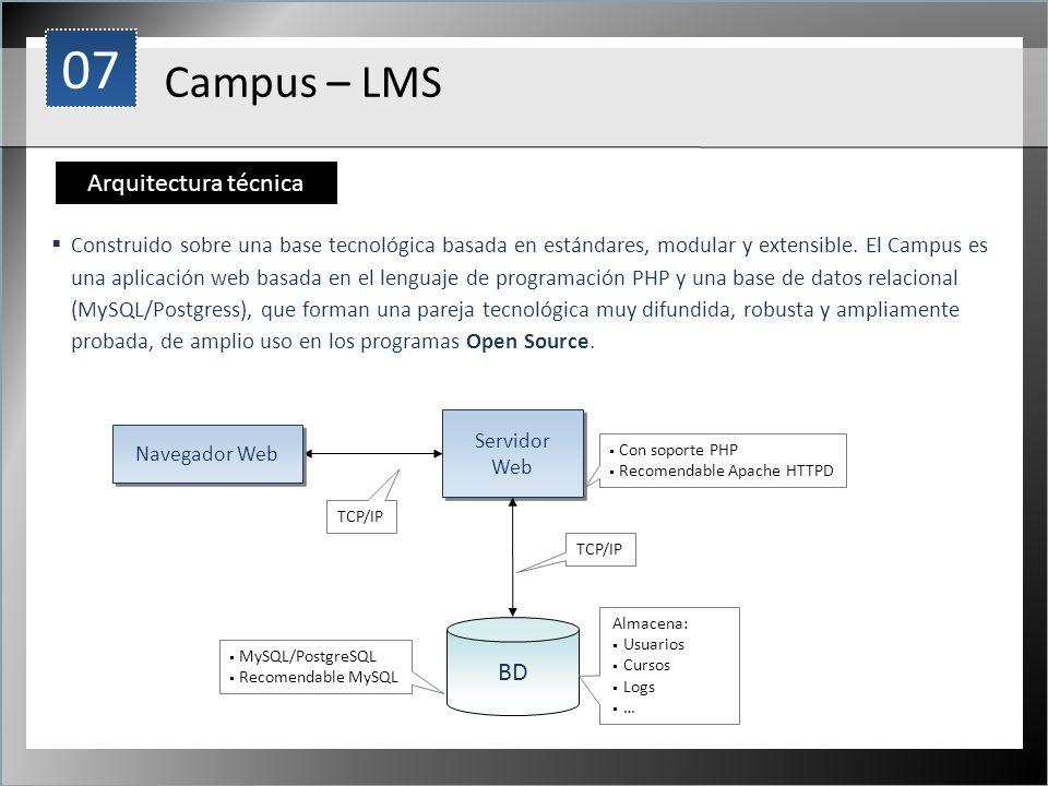 1 Construido sobre una base tecnológica basada en estándares, modular y extensible. El Campus es una aplicación web basada en el lenguaje de programac