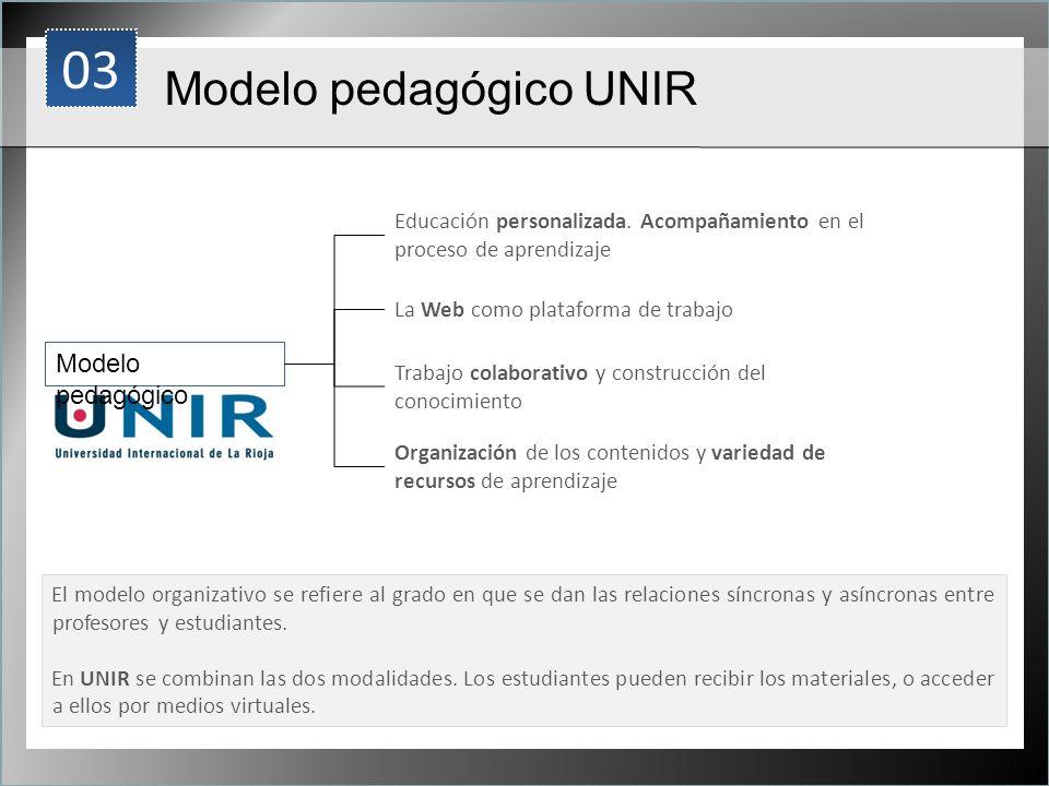 1 El modelo organizativo se refiere al grado en que se dan las relaciones síncronas y asíncronas entre profesores y estudiantes. En UNIR se combinan l