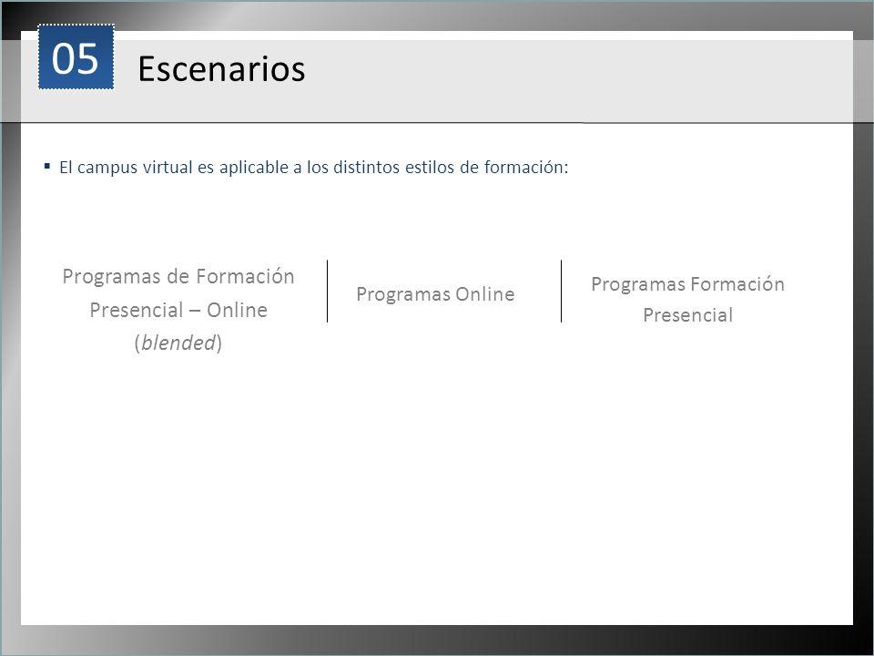 1 El campus virtual es aplicable a los distintos estilos de formación: Escenarios Público Flexibilidad Programas de Formación Presencial – Online (ble