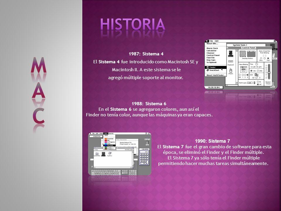 1987: Sistema 4 El Sistema 4 fue introducido como Macintosh SE y Macintosh II.