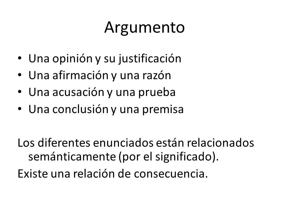 Argumento Una opinión y su justificación Una afirmación y una razón Una acusación y una prueba Una conclusión y una premisa Los diferentes enunciados