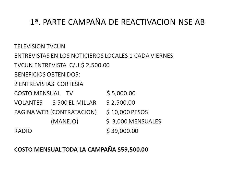 1ª. PARTE CAMPAÑA DE REACTIVACION NSE AB TELEVISION TVCUN ENTREVISTAS EN LOS NOTICIEROS LOCALES 1 CADA VIERNES TVCUN ENTREVISTA C/U $ 2,500.00 BENEFIC