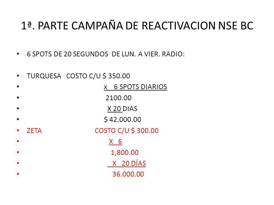 1ª.PARTE CAMPAÑA DE REACTIVACION NSE BC 6 SPOTS DE 20 SEGUNDOS DE LUN.