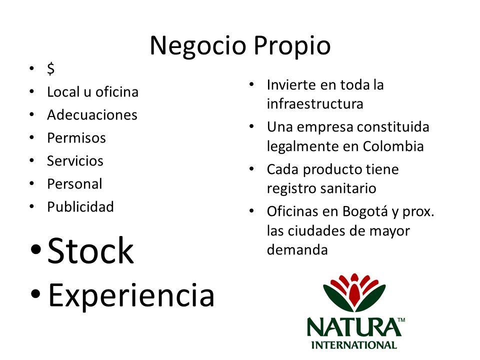 Negocio Propio $ Local u oficina Adecuaciones Permisos Servicios Personal Publicidad Stock Invierte en toda la infraestructura Una empresa constituida
