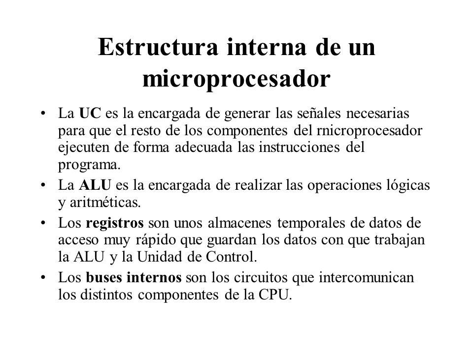 Estructura interna de un microprocesador La UC es la encargada de generar las señales necesarias para que el resto de los componentes del rnicroproces