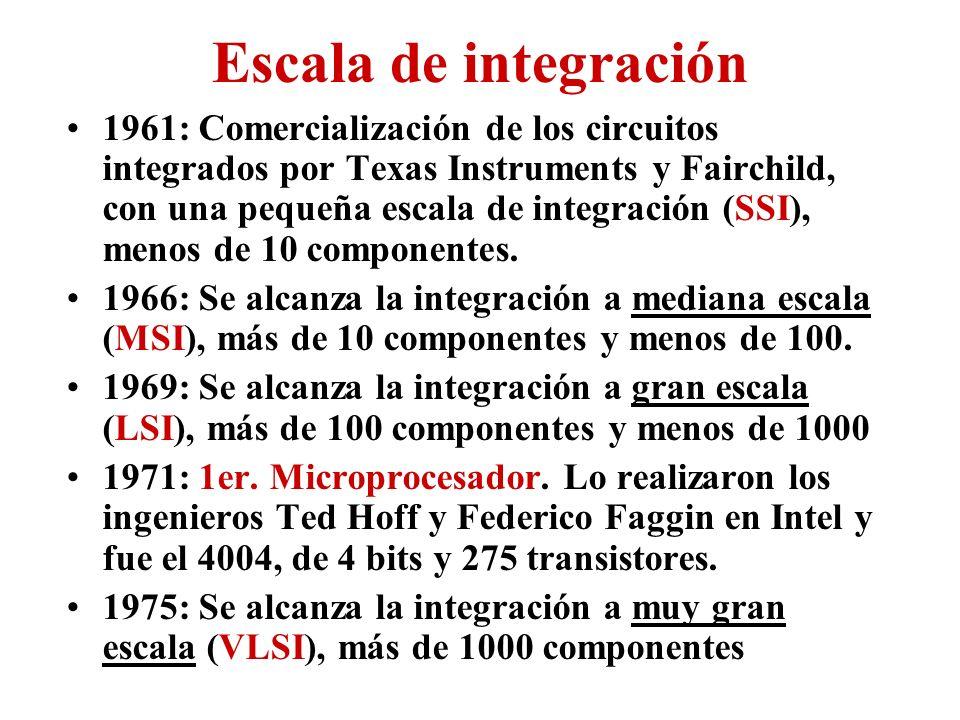 Escala de integración 1961: Comercialización de los circuitos integrados por Texas Instruments y Fairchild, con una pequeña escala de integración (SSI